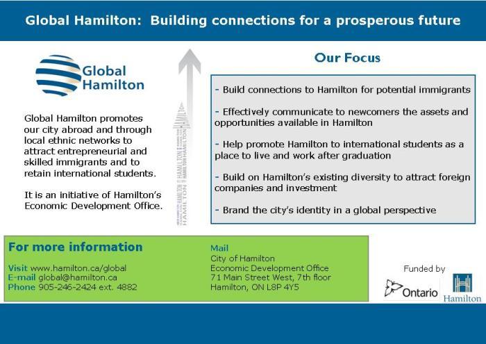 Global Hamilton-Postcard2
